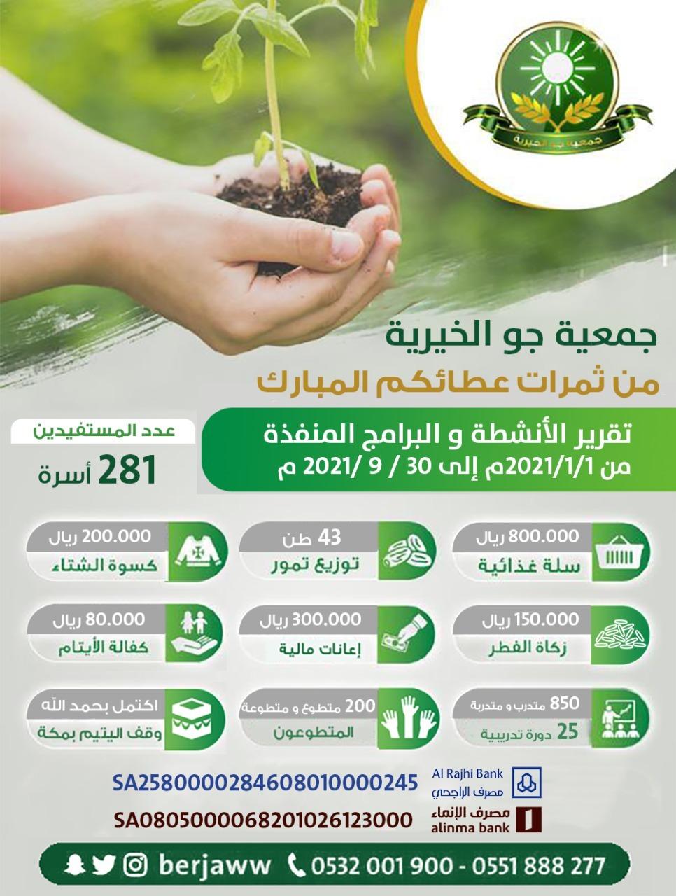 تقرير الأنشطة والبرامج .. التي نفذتها جمعية جو الخيرية - 3